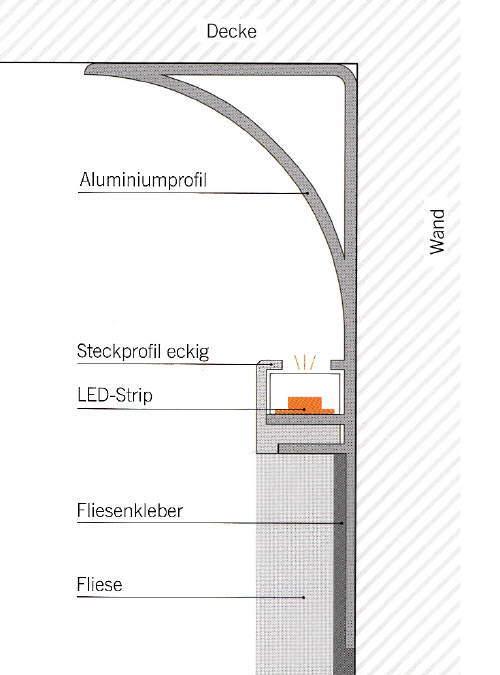 led f r direktes indirektes licht aluprofil f r indirekte deckenbeleuchtung mit klebeschenkel. Black Bedroom Furniture Sets. Home Design Ideas
